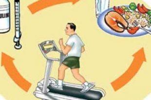 بالصور علاج مرض السكري , طرق علاجيه لمرضي السكري 2408 2 310x205