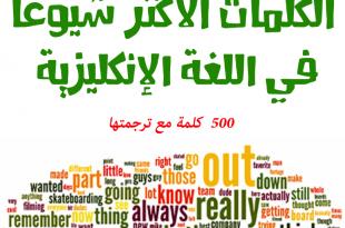 بالصور كلمات انجليزيه , اتقن معنا اشهر كلمات انجليزية على الاطلاق 2536 2 310x205