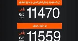 بالصور تردد ام بي سي برو , احدث تردد لقناة ام بي سي برو الرياضيه السعوديه 2737 2 310x165