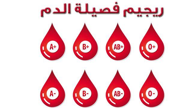 صور رجيم فصيلة الدم , هل رجيم فصائل الدم حقيقى ؟