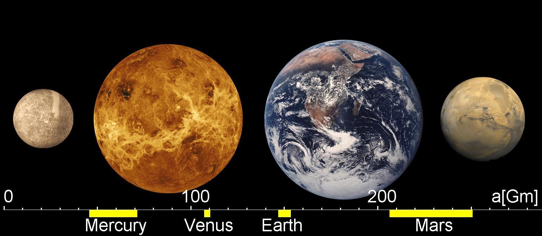 صور اقرب كوكب الى الارض , تعرف على كوكب الزهرة القريب من الارض