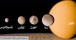 صوره اقرب كوكب الى الارض , تعرف على كوكب الزهرة القريب من الارض