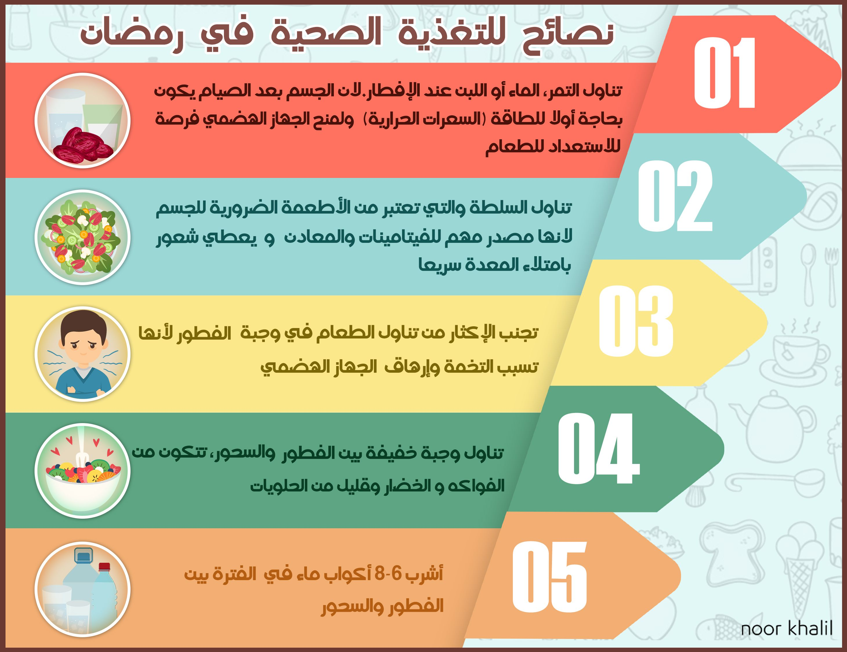 صور رجيم في رمضان , فوائد عديدة وتخفيض الوزن فى رجيم رمضان