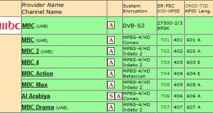 تردد قناة mbc 2 , معرفة تردد قنوات 2 mbc على الاقمار الصناعية