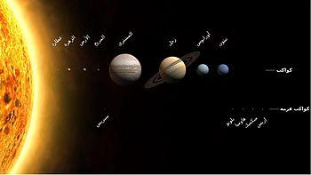 بالصور اسماء الكواكب بالترتيب , معرفة ترتيب الكواكب الفضائية 8849 1