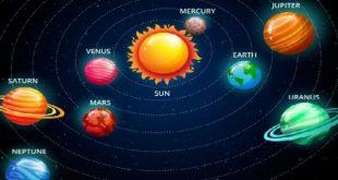 اسماء الكواكب بالترتيب , معرفة ترتيب الكواكب الفضائية