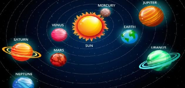 صور اسماء الكواكب بالترتيب , معرفة ترتيب الكواكب الفضائية