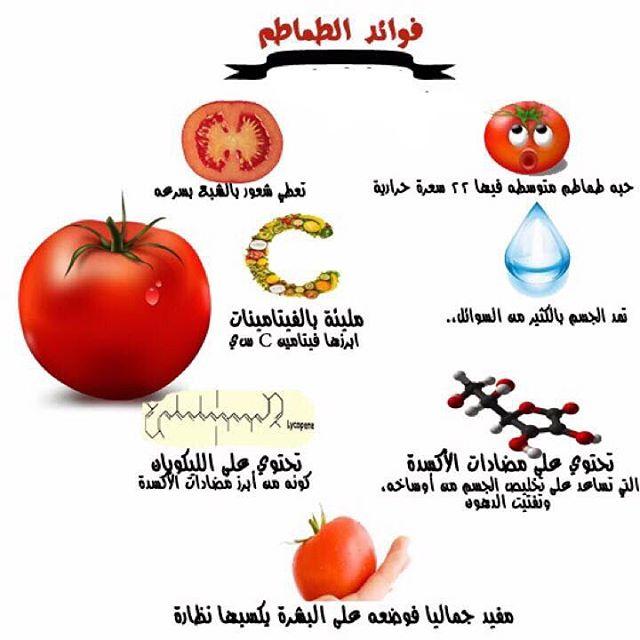بالصور فوائد عصير الطماطم , الطماطم وفوائدها المهولة للجسم 10980 10
