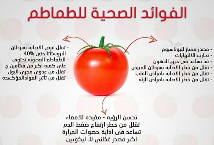 بالصور فوائد عصير الطماطم , الطماطم وفوائدها المهولة للجسم 10980 9