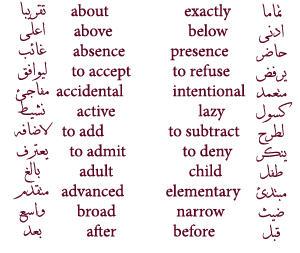 اضداد الكلمات الانجليزية , الكلمة وعكسها باللغة الانجليزية