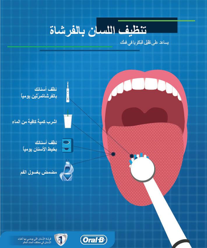 صورة اسباب الرائحة الكريهة في الفم , اكثر الاشياء التي تسبب رائحه الفم