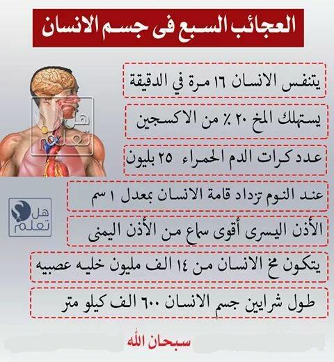صور هل تعلم عن جسم الانسان , مالا تعرفه عن جسم الانسان