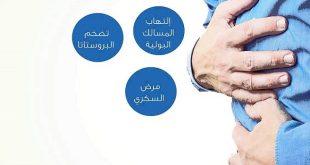 صور ما سبب كثرة التبول , مرض السكري من اسباب كثره التبول