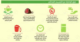 صور علاج التسمم الغذائي بالمنزل , طرق الوقاية اثناء التسمم الغذائي