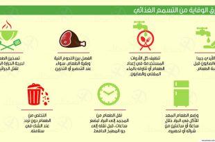 صورة علاج التسمم الغذائي بالمنزل , طرق الوقاية اثناء التسمم الغذائي