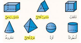 صورة اشكال هندسية, الرسم يجعل التخطيط اسهل