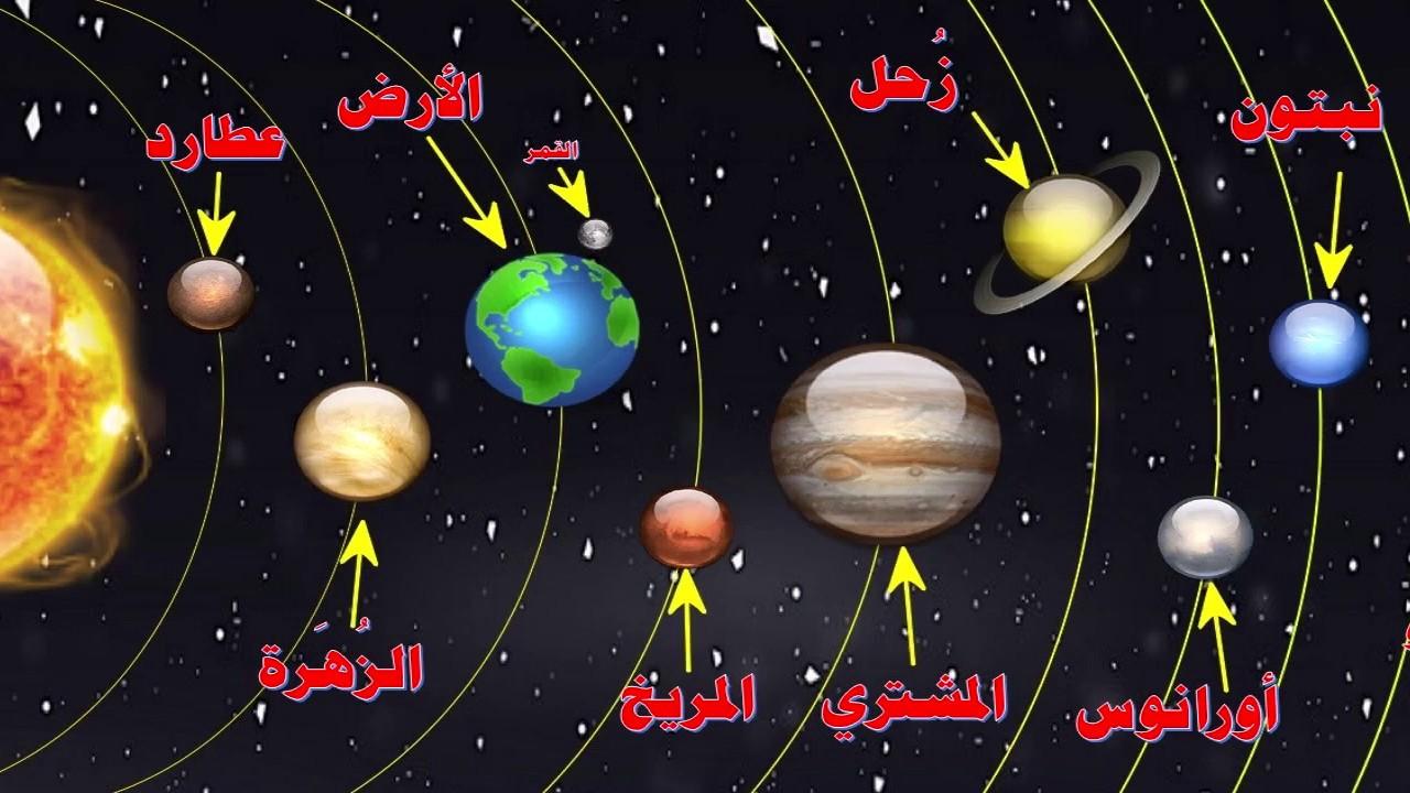اشكال الكواكب واسمائها كلام حب